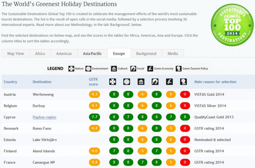 Top 100 Green and Sustainable Holiday Destinations
