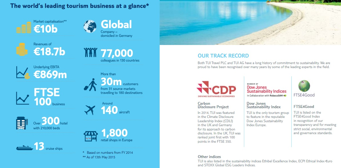 TUI Group at a glance
