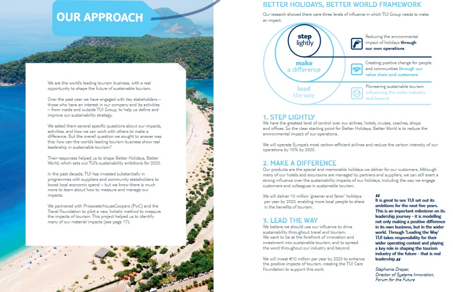 TUI Group sustainability approach